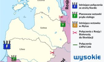 Synchronizacja Bałtów z Europą Zachodnią w 2025 r.?