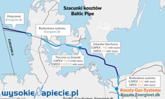 Duńskie parametry testu ekonomicznego Baltic Pipe